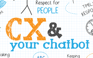 Optimize CX with these Chatbot best practices